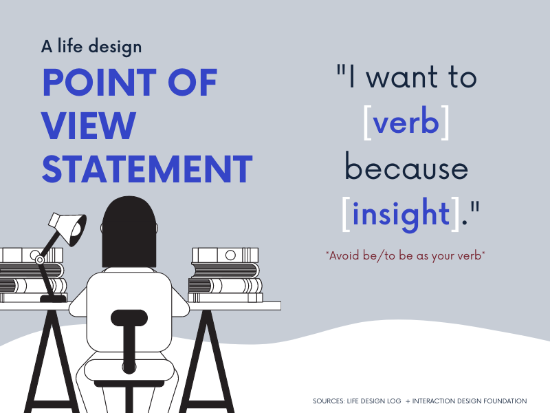 Life design Point of View statement prompt