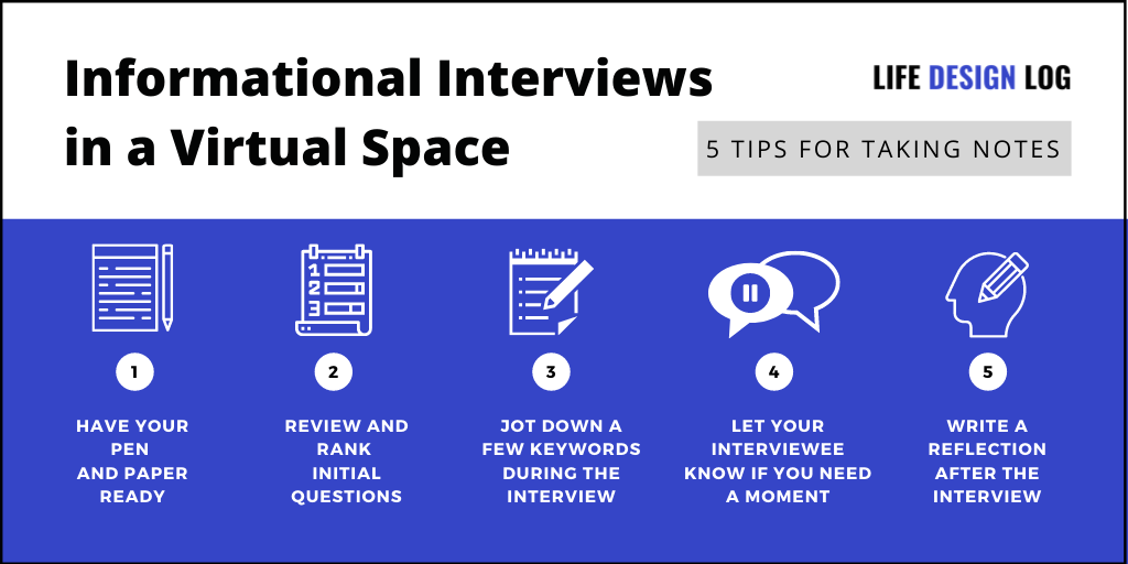 5 Quick Tips for Taking Notes During Virtual Informational Interviews Graphic